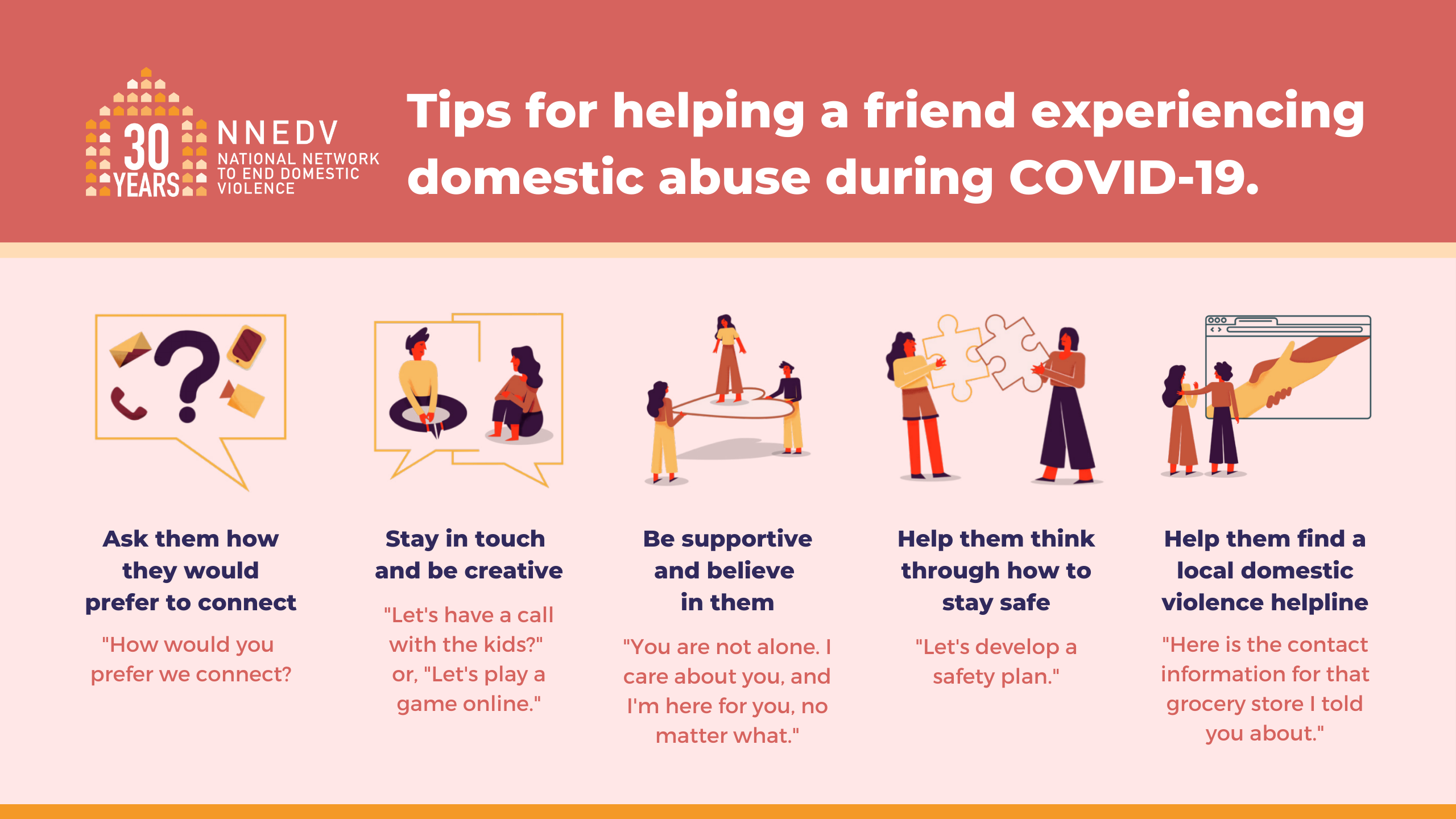 Figure 3: The image shows five ideas for how a person can help their friend who might be experiencing domestic violence. The image is by the National Network to End Domestic Violence (NNEDV).